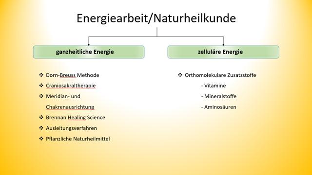 Energiearbeit - Naturheilkunde